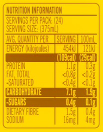 Nutritional chart_beer